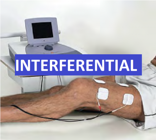 Interferential